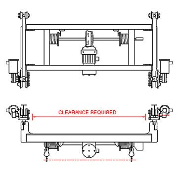 Custom Configured Paper Roll Application