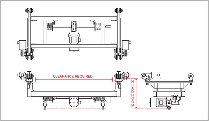 Custom Configured Paper Roll Application Diagram