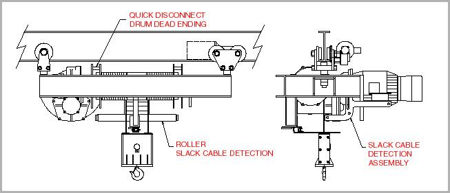 Heavy Duty Paper Mill Application Diagram