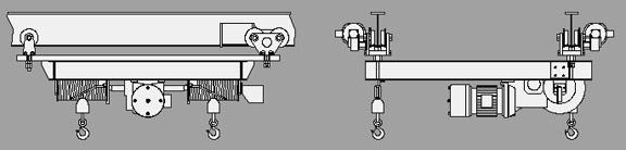 Underhung Dual Rail 4-Point Pick Hoist